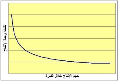 economies-of-scale.jpg