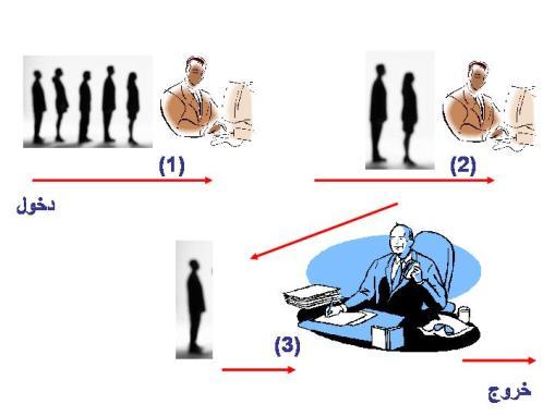 simulation-ex1.jpg