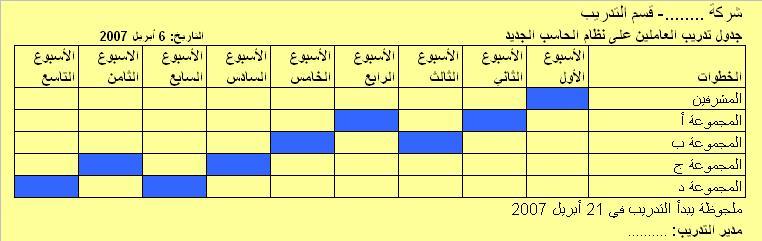 إعداد جدول زمني Gantt Chart الإدارة والهندسة الصناعية