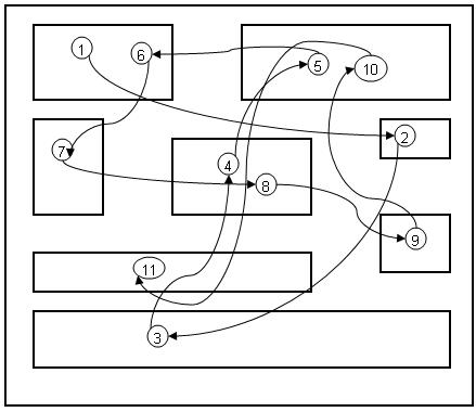 spaghetti-diagram-1
