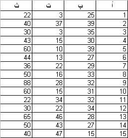 correlationdata